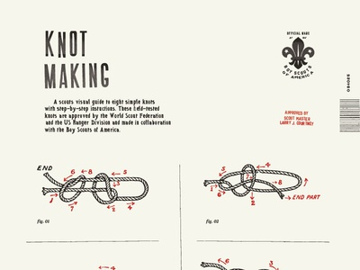 Knot Tying Riso Print for fun knots poster illustrations riso