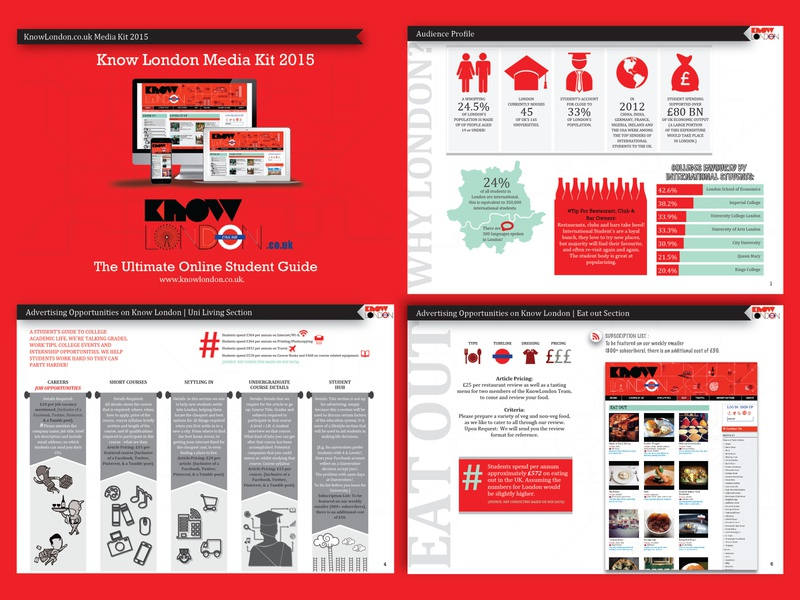 KnowLondon Media kit functionality user research surveys facts information design graphicdesign guide university studentguide knowlondon type typography hierarchy symbols icons information infographic