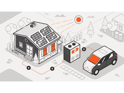 Alternative Energy in Everyday Life car electricity sun power energy eco green alternative solar