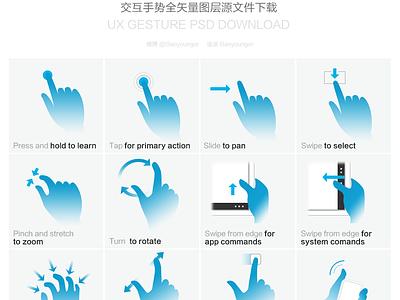 UX Gesture PSD FREE DOWNLOAD gesture psd
