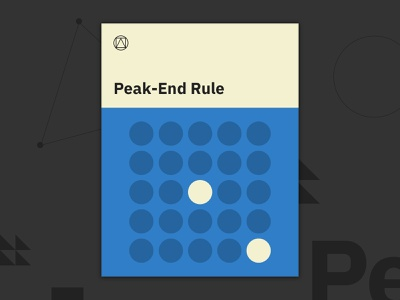 Peak-End Rule poster design ux ui laws of ux
