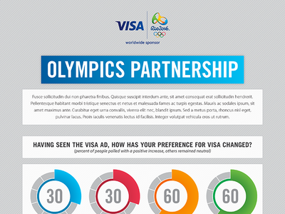 Visa Olympic hierarchy gradient iconography information visual infographic