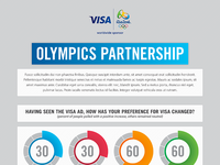 Visa Olympic