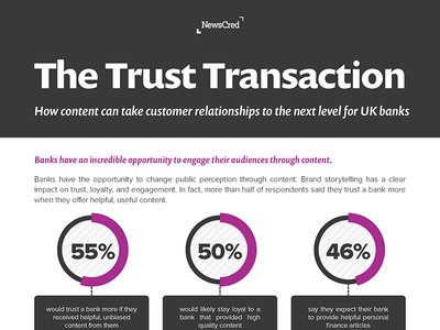 Trusttransaction b2c bank marketing graph chart data illustration icon content infographic