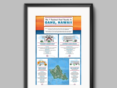 SPG Hawaii content travel starwood spg hawaii food brush gradient infographic