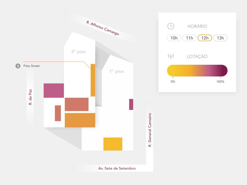 Curitiba City Market data visualisation infographic map