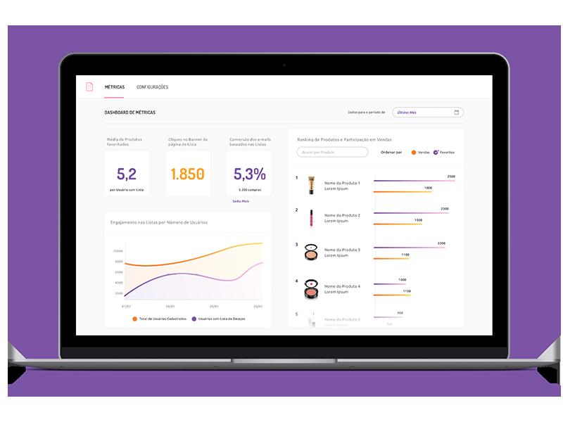 Listas de Desejos Dashboard Metrics  gradients performance graphs metrics dashboard