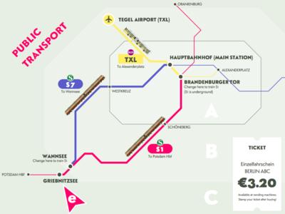 Eurucamp Public Transport Guide