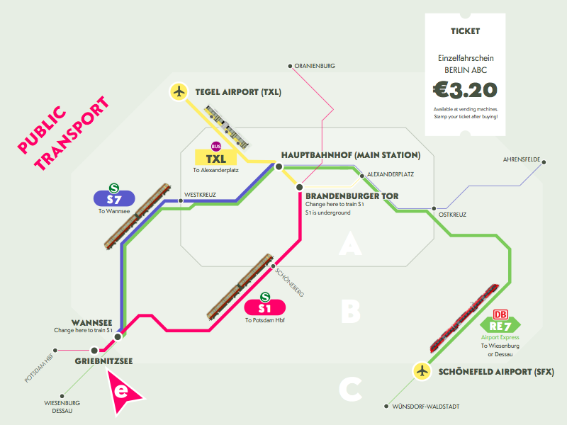 Eurucamp Guide SFX infographic transport map