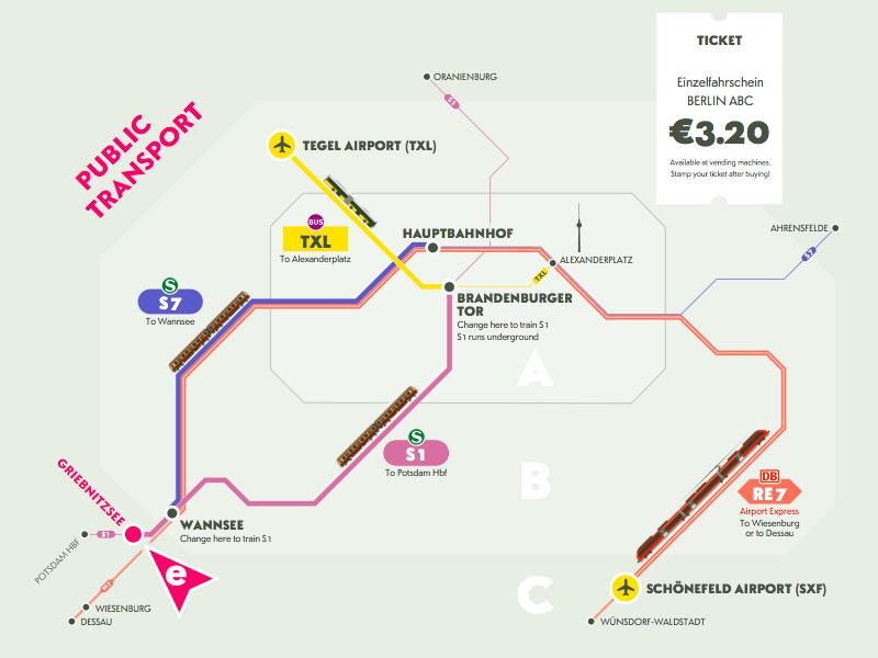 Berlin Public Transportation to Eurucamp map infographic eurucamp berlin trains