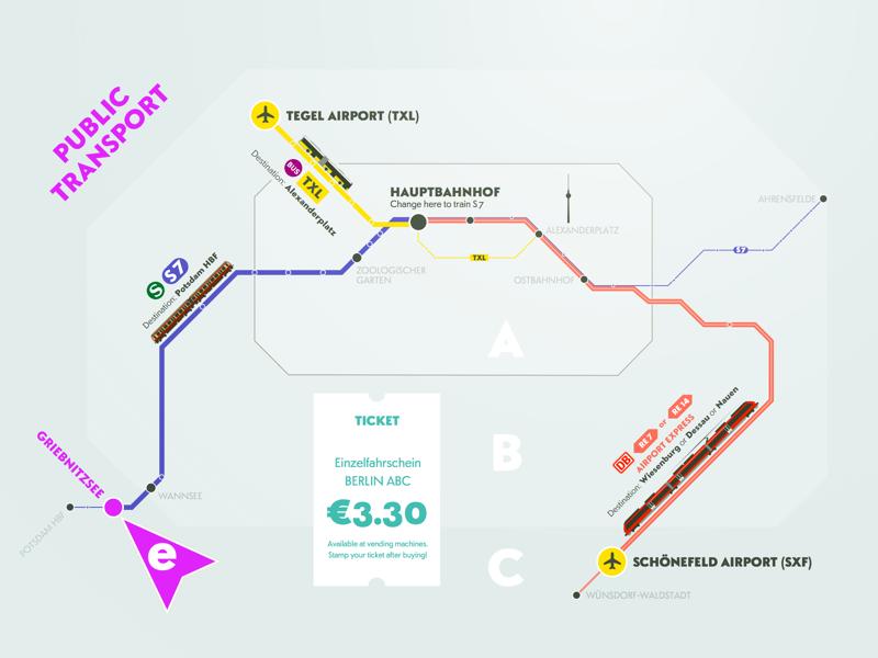 Eurucamp Public Transport 2015 infographic public transport map