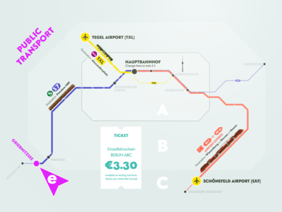Eurucamp Public Transport 2015