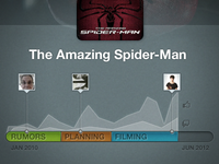 Moviepilot Graph Experiment