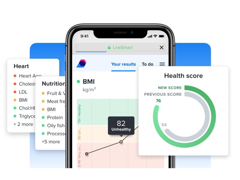 LiveSmart Health Dashboard UI health dashboard mobile health dashboard ui