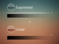 Exponential Gradient