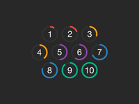 Rating system for iOS App