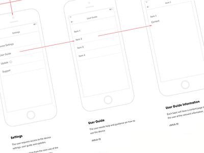 Mobile App User Flows user flows ux sketch process iphone mobile ios flow blueprint app