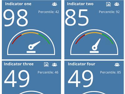Dashboard UI Indicator Gauge indicator value gauge ui dashboard