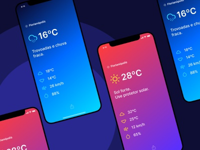 sunny app preview flat ui weather forecast webapp mobile weather app