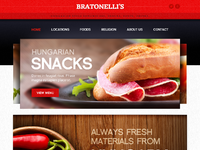 Bratonellis home real pixel