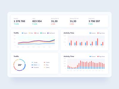 Stats dashboard uxui dashboad ux ui interface