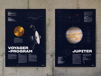 Posters from the Voyager program and the Jupiter