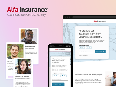 Alfa Auto Insurance Personas and Landing Page journey map landing page persona