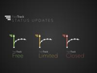 Concept FastTrack - RAG status