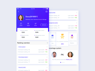 Bank points ranking page color ux facebook behance dribbble clean star purple ranking pk ios app badge interface data integral bank ui