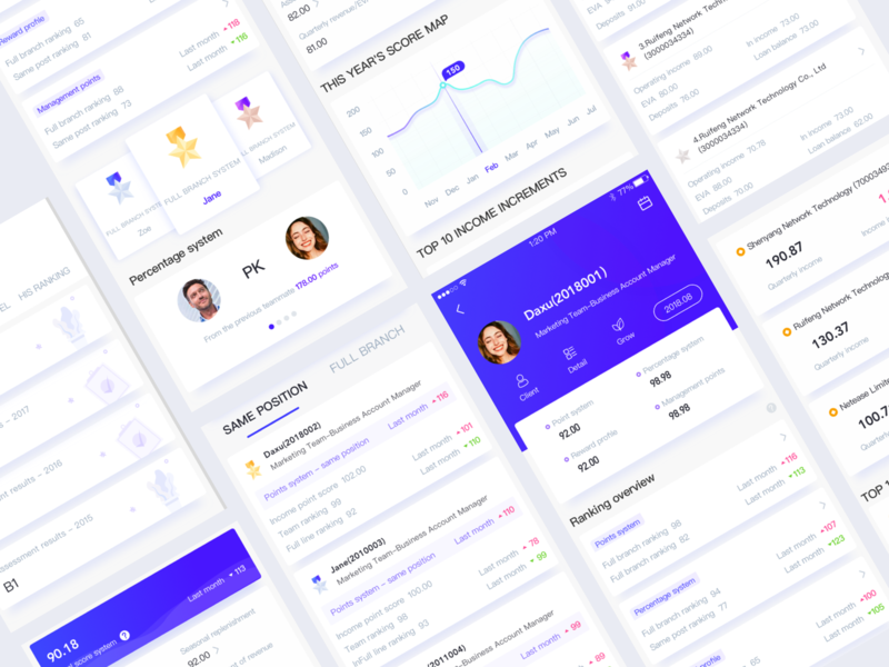 Bank Integral System Set broken line diagram system ui  ux star ranking purple pk ios interface integral facebook data color clean dribbble behance bank badge app