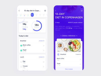 Weight loss recipe app2 app pure nutritionist breakfast weight loss recipe app integral number delicious food facebook design ui animation clean icon behance dribbble health ui  ux