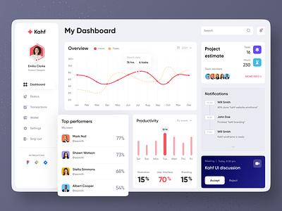 Activity Dashboard user interface design uidesign webdesign uiux ui design web application web app dashboard product