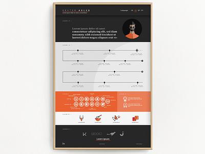 Infographic Resume lebenslauf resume template resume design resume cv resume infographic design illustration adobe illustrator