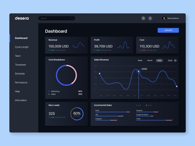 Sales Dashboard Dark Mode sales dashboard infographic design infographics ui design uidesign uiux dashboard ui dashboard productdesign clean simple ui