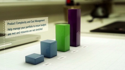 Accenture Lifecycle Bar Graph bargraph infographic 3d