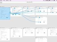 Kasey randall user flow ux design