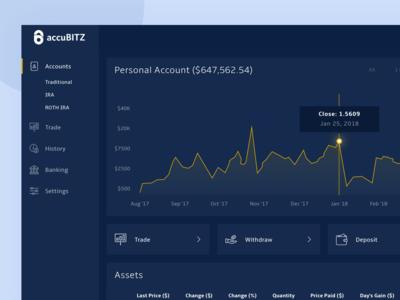 Accubitz Cryptocurrency Dashboard