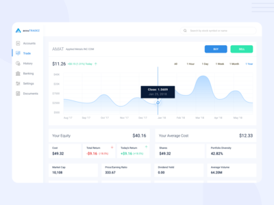 Stock Trading Concept
