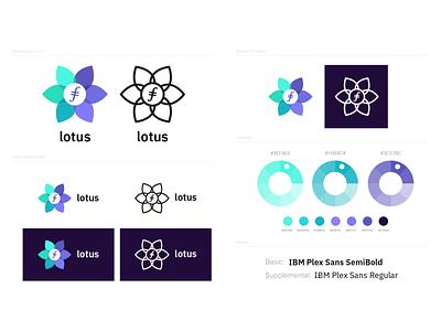 Brand Card for Lotus design identity branding design filecoin ipfs protocol labs branding lotus logo brand lotus