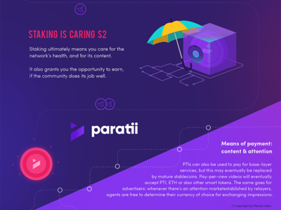 Paratii Infographic ipfs blockchain pti stack coin infographic token crypto paratii