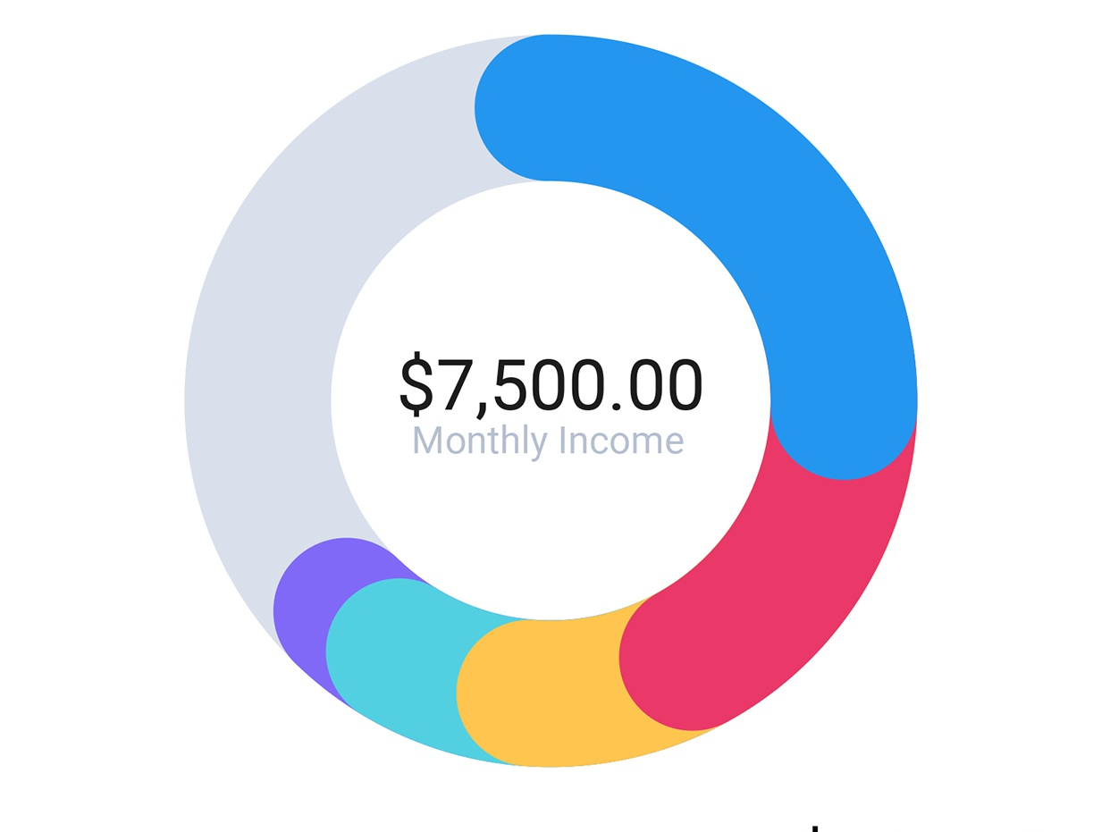 Monthly Expenses Chart