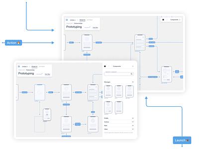 Blueprint UX prototyping wireframes prototype concept clean ux ui app userflow flow arrow product product design figma minimal clean ui component