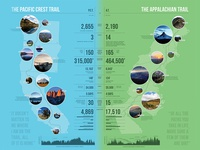 PCT vs. AT Infographic
