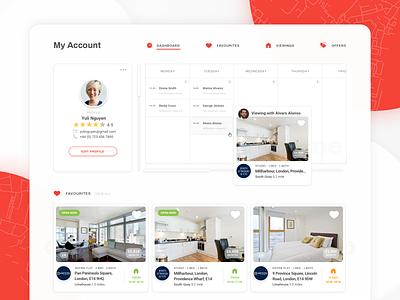 Logged In Area, Rental App Desktop Version archivo roboto website design webdesign website ui startup proptech minimal