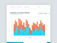 Trends   full size