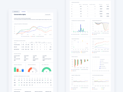 Noviscient Investor's Portal — Fact Sheet Dashboard light mode fact sheet sheet table donut chart line chart chart design finance dashboad saas product design ux ui