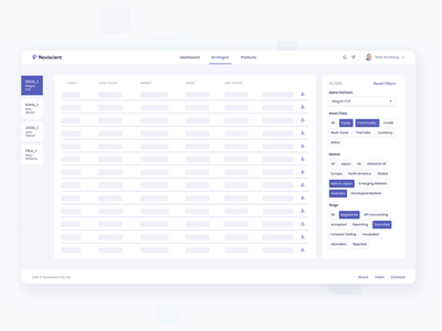 Manager's Dashboard — Strategies List web app filters table list strategies manager design light mode chart finance saas dashboad product design ux ui
