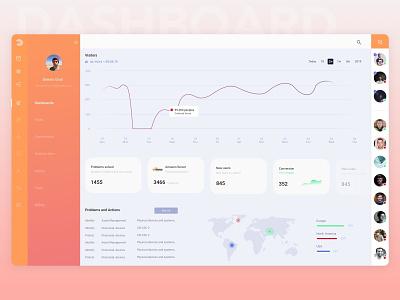 UI Dashboard concept concept app concept uxgraphic moralesdesign ios app graphicdesigner sketch app uix uidesign branding vector illustration uxdesign graphicdesign design sketchapp sketch ui ux