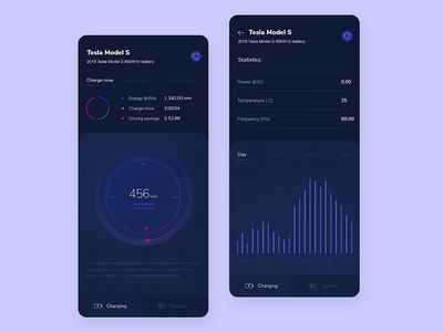 UIX App for control charging and charge ev. vehicle app uidesign uix uxdesign graphicdesign design sketchapp sketch ui ux