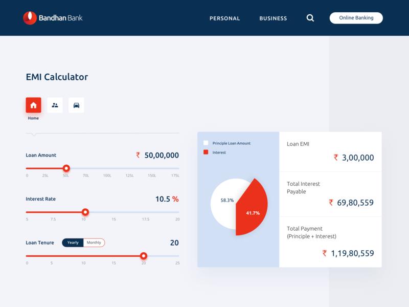Bandhan Bank Emi Calculator By Nashad On Dribbble
